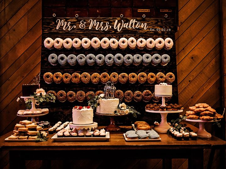 Tmx Desserttable 51 776822 158302927542166 Bozeman, MT wedding planner