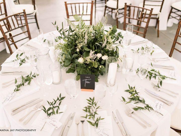 Tmx Hannah And Alex Samantha Jay Photography0008 51 122922 157565930942396 Malvern, PA wedding catering
