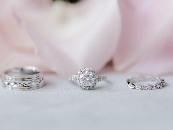 Tmx The Knot 2020 08 08 Adrinenne And Ryan Wedding 16920 3 51 936922 160338398862878 Minneapolis, MN wedding photography