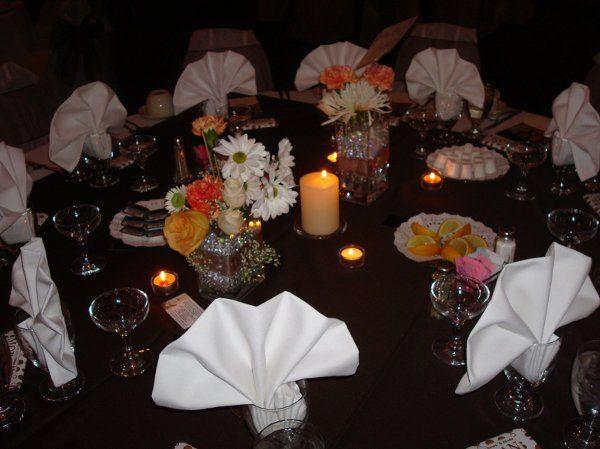Tmx 1206541632125 DSC00403 Rocky Mount wedding planner