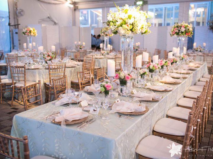 Tmx 1462896973088 0670150516zfp18439 Boston wedding venue