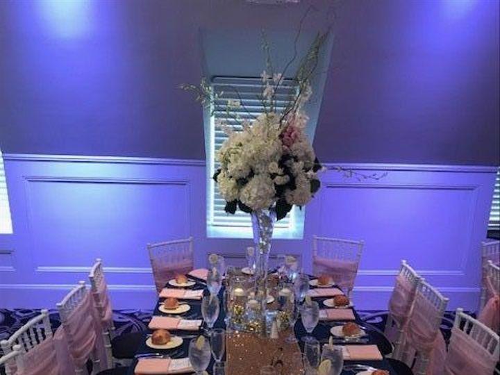 Tmx 1536256861 30e80b425ddc205d 1536256734 E08dcc10e81a0a90 1536256734 12d332dda2b9de24 153625 Parlin, New Jersey wedding planner