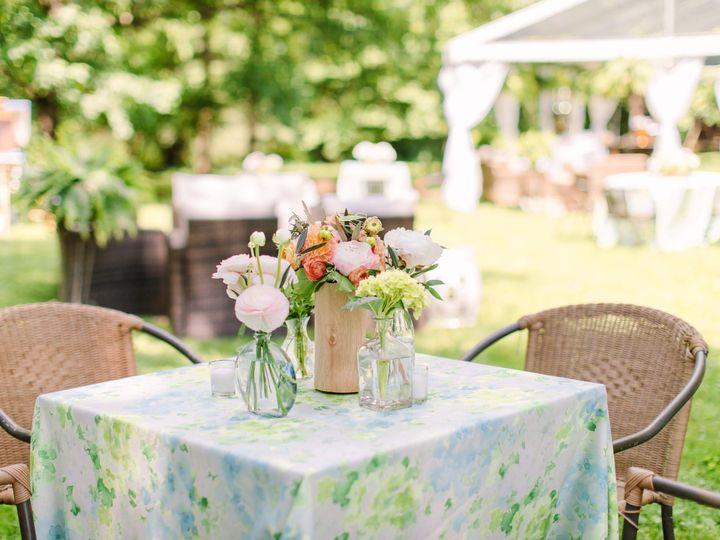 Tmx Morgan And Ben 0159 51 960232 157541046690920 Indianapolis, IN wedding planner