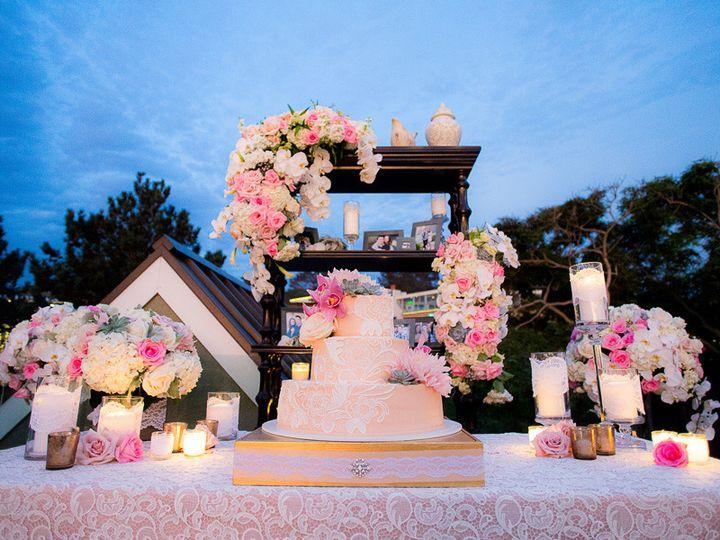 Tmx 1426873205308 Clove And Kin Photography 2 San Diego, CA wedding planner