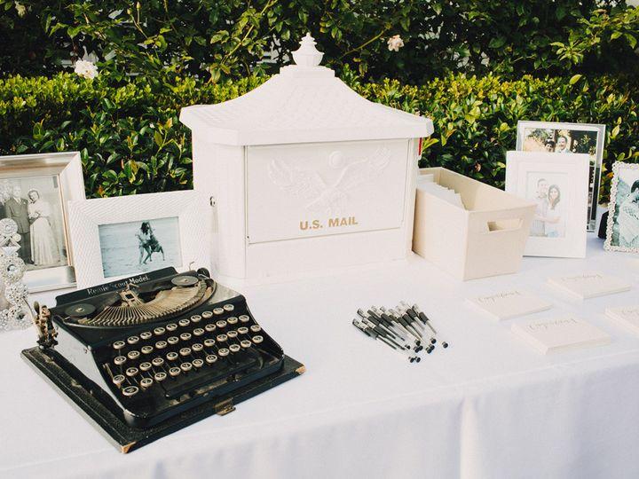 Tmx 1426873227051 Lauren Scotti Photography San Diego, CA wedding planner