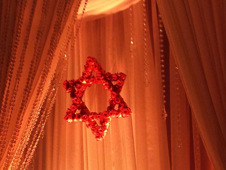 Tmx 1394584735298 2013112416285 San Jose wedding rental