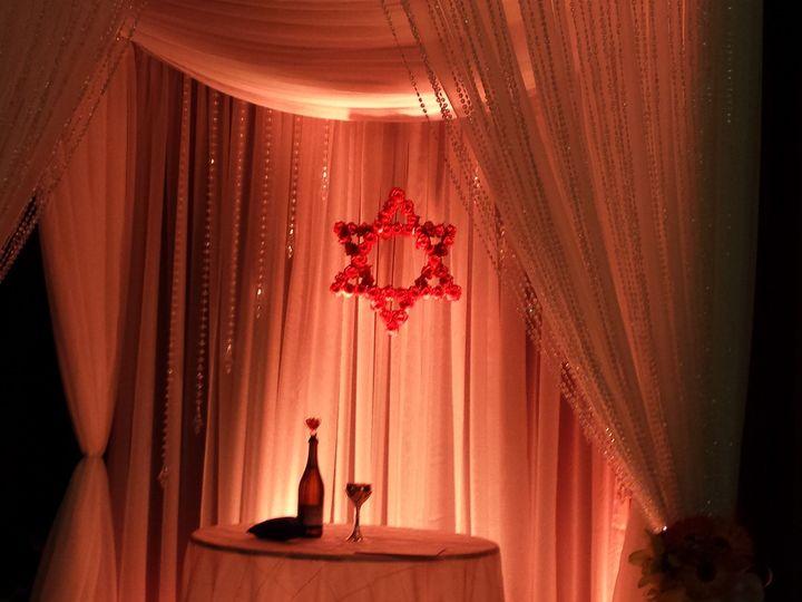 Tmx 1394584819541 2013112416292 San Jose wedding rental