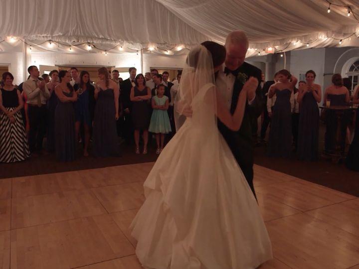 Tmx Dance Floor 51 143532 158610219356960 Saint James, NY wedding venue