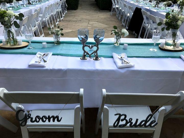 Tmx Img 7924 51 1006532 157386405642041 Los Angeles, CA wedding planner