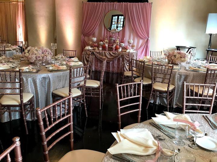 Tmx Img 8125 51 1006532 157386407966910 Los Angeles, CA wedding planner