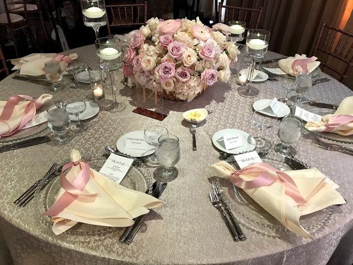 Tmx Img 8142 51 1006532 157386408329109 Los Angeles, CA wedding planner