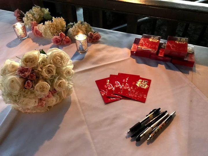 Tmx Img 8321 51 1006532 157386413476670 Los Angeles, CA wedding planner