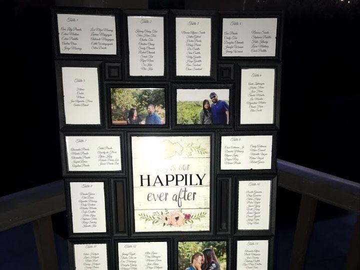Tmx Img 8323 51 1006532 157386409740127 Los Angeles, CA wedding planner