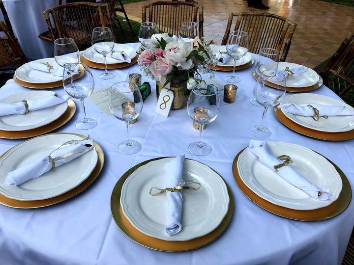 Tmx Img 9005 51 1006532 157386415564689 Los Angeles, CA wedding planner
