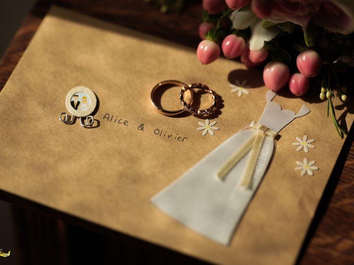 Tmx Img 4808 51 594732 1563933464 Massapequa wedding videography