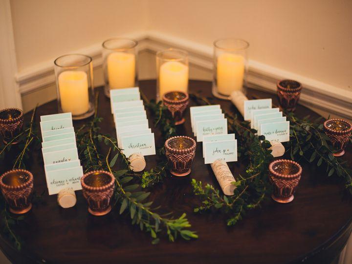 Tmx 976a3970 51 178732 1567110389 Madison, NJ wedding florist