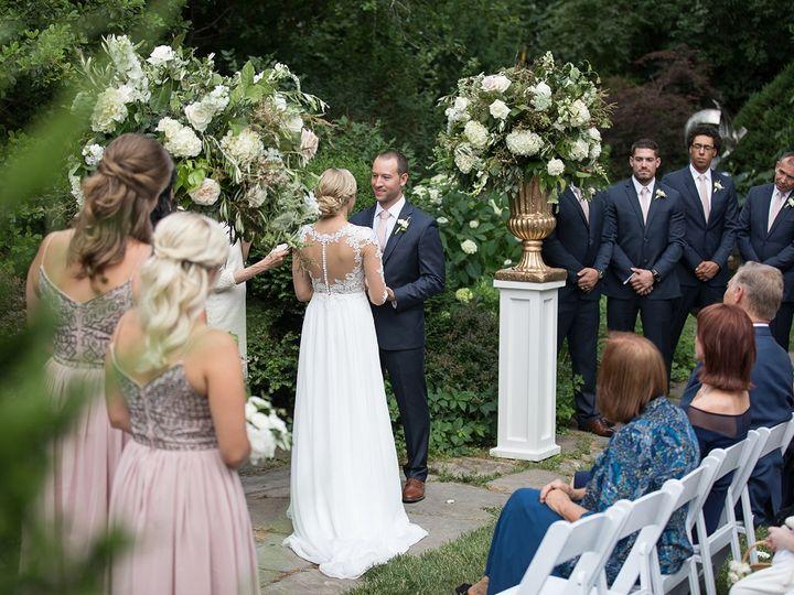 Tmx Blog 70 51 156042 Kansas City, MO wedding planner