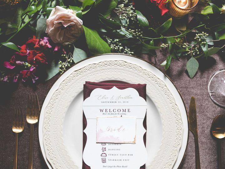 Tmx Hostyhigginswedding2018heirloomphotocompany20180922 1069 51 156042 Kansas City, MO wedding planner