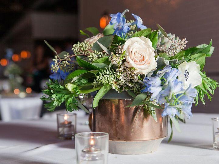 Tmx Unspecified 29 51 156042 Kansas City, MO wedding planner