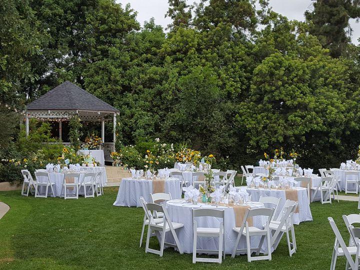 Tmx 20160611 160703 51 591142 Downey, CA wedding venue