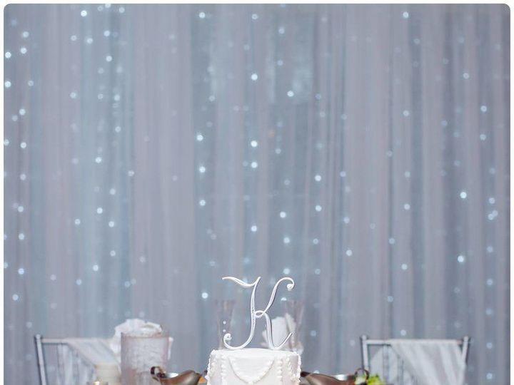Tmx 1518276852 04a113d26b270f00 1518276851 Beae6e31b28ba0e6 1518277022112 16 Lasota Kaminski17 Wilkes Barre, Pennsylvania wedding venue