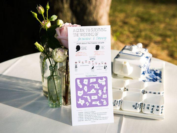 Tmx 1456769414196 176 Boulder, CO wedding planner