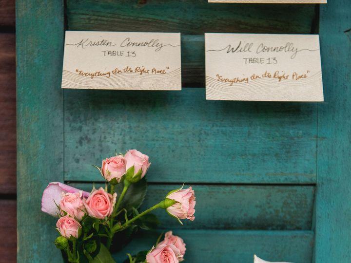 Tmx 1456769918540 339 Boulder, CO wedding planner