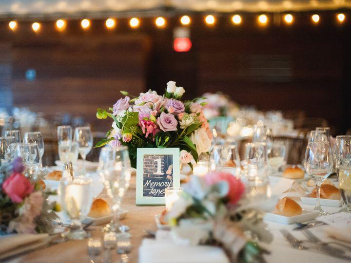 Tmx 1456770104477 350 Boulder, CO wedding planner