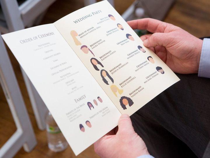 Tmx 1443731958851 Rebeccachris8 Brooklyn, New York wedding planner