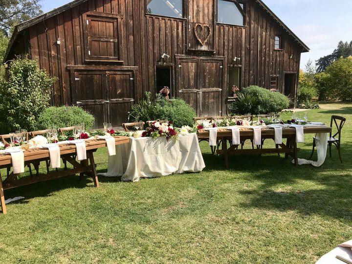 Tmx Img 5983 51 126442 1560972133 Aptos, CA wedding planner