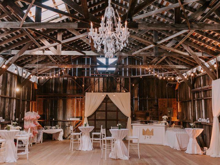 Tmx Jonahandpauli 953 51 126442 1573505008 Aptos, CA wedding planner