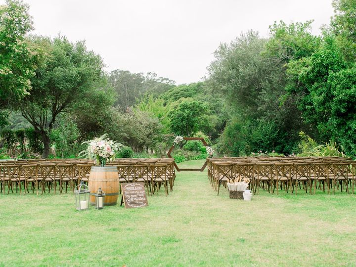 Tmx Nicolette And Chris 747 51 126442 1573505186 Aptos, CA wedding planner