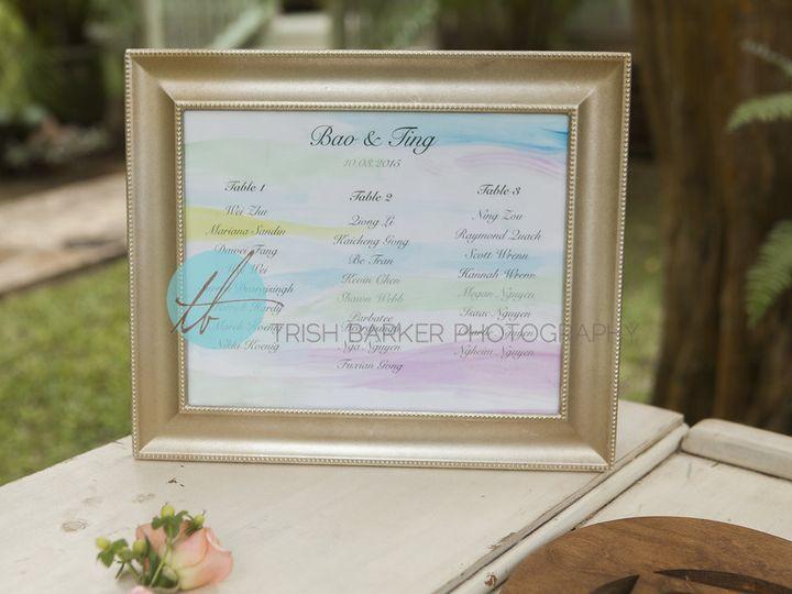 Tmx 1465159350699 Tingbao051 Lahaina, HI wedding planner