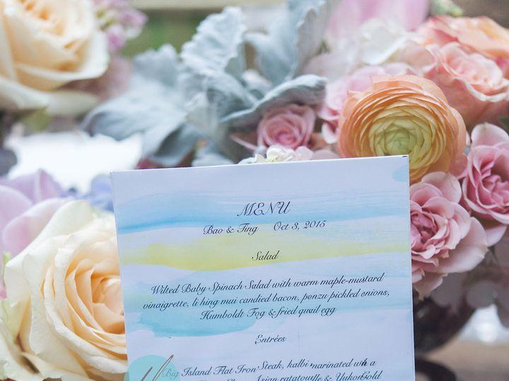 Tmx 1465159793363 Tingbao541 Lahaina, HI wedding planner