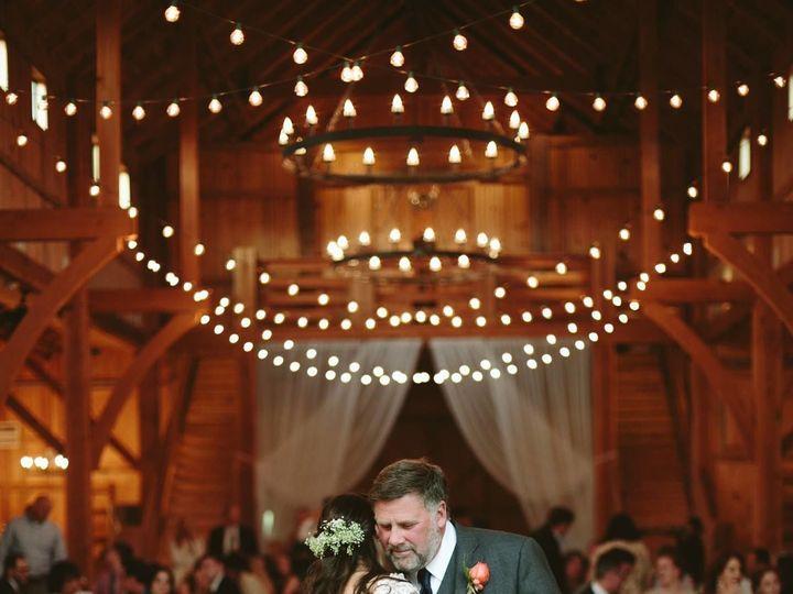 Tmx 1528160018 Fa9442742ebeb13c 1528160017 254c384fa3df25bc 1528160012063 9 19055067 106857218 Allen, TX wedding planner