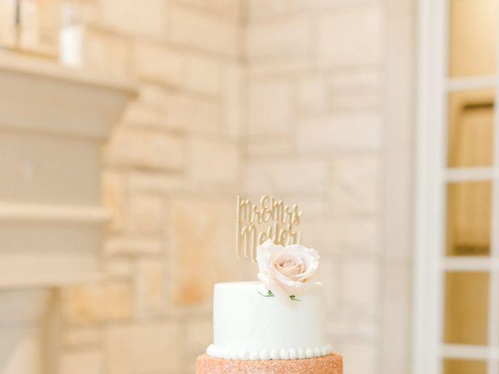 Tmx Www Hannahwayphotography Com 120 51 991542 161513438911420 Allen, TX wedding planner