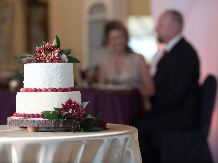 Tmx 031t Ss1117 Edit 51 788642 Durham, North Carolina wedding planner