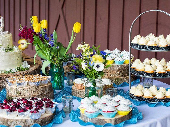 Tmx 1444247917955 10256634102071272939199028624138038357970462o Durham, North Carolina wedding planner