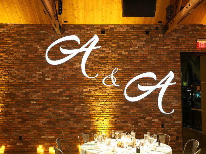 Tmx 1489645337523 8i2b2042 Lakewood, CA wedding dj