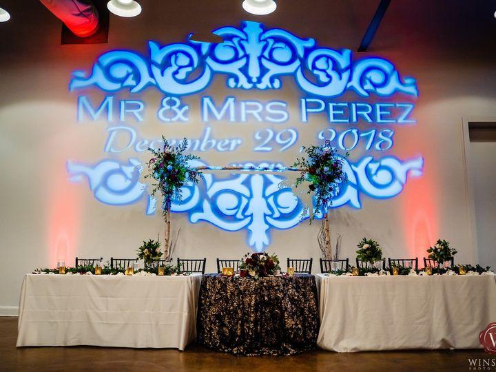 Tmx Morgandanny Wedding 574 51 999942 1555711322 Goldsboro, NC wedding dj