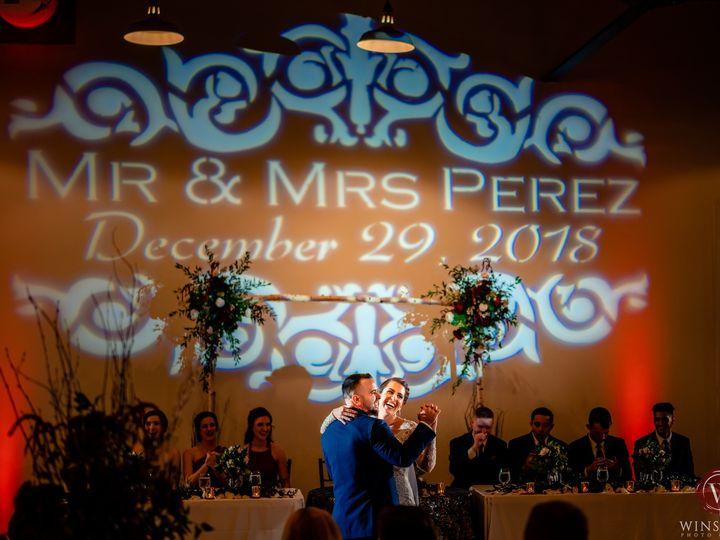 Tmx Morgandanny Wedding 609 51 999942 1555711321 Goldsboro, NC wedding dj
