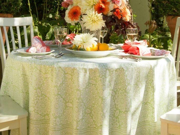Tmx 1400626783915 Montecito Gree Locust Valley wedding eventproduction