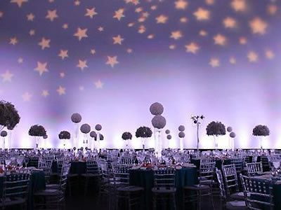 Adler Planetarium Wedding.Adler Planetarium Astronomy Museum Reviews Chicago Il 19 Reviews