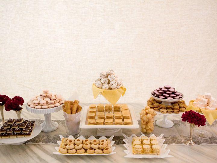 Tmx 1361203562767 Wholetable Brooklyn wedding cake