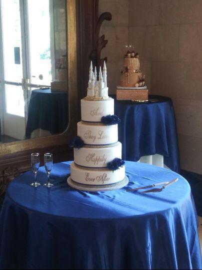 Johnson Cakes