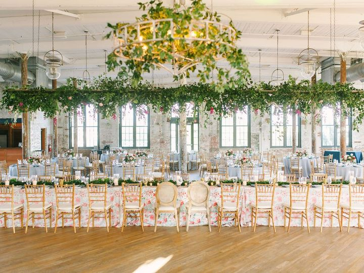Tmx Dayrusw 299 51 60352 1557760852 North Charleston, SC wedding planner