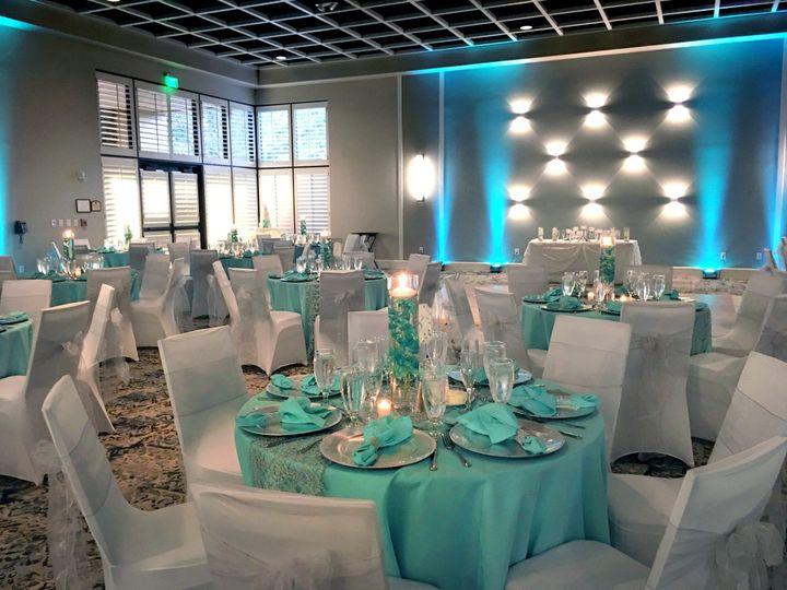 Turquoise Setup