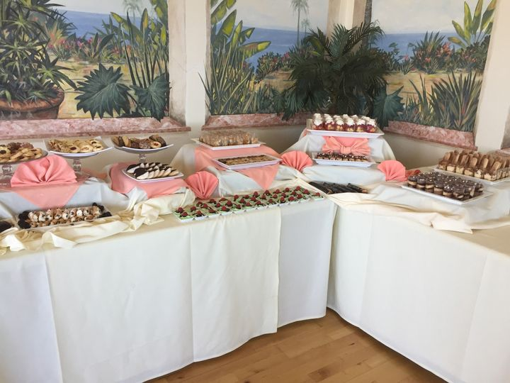 Tmx 1460068340999 Dessert Table 3 San Diego wedding catering