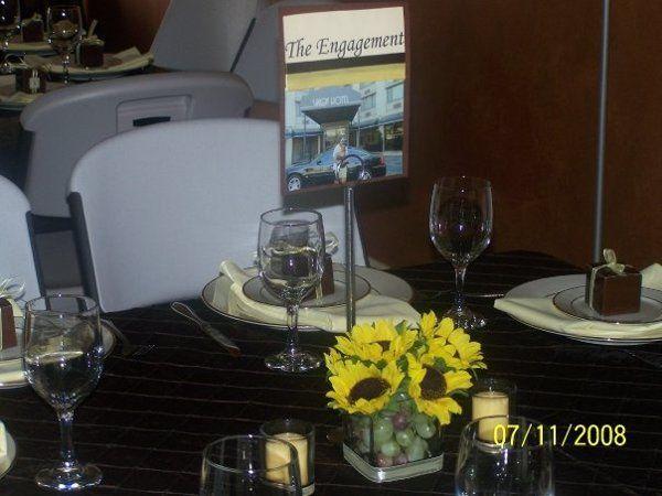 Table se2tting