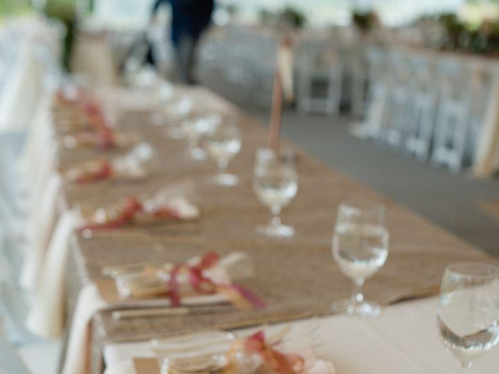 Tmx 1522691148 7bb009c4f42bde8a 1522691146 9063e464070e1c7b 1522691140552 7 Caitlin And Brando New Canaan wedding planner